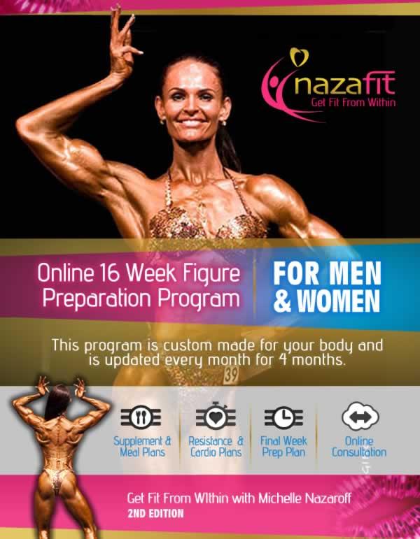 16-week Online Figure Preparation Program